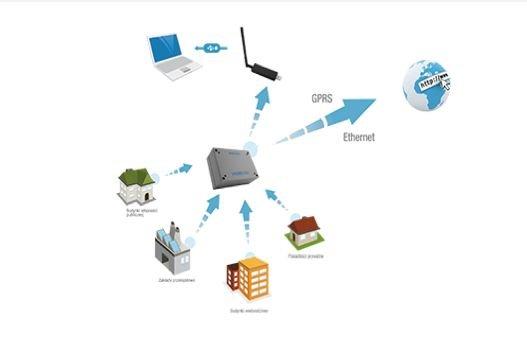 Uruchomienie portalu Hydrolink Online