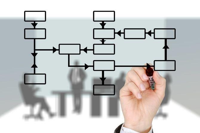 RICS uruchomia usługę mediacji online w zakresie opłat czynszowych