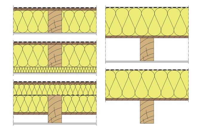 Od 2021 r. nowe wymagania dla dachów