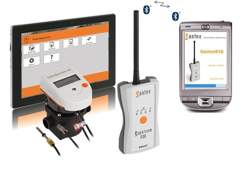 Antap, system radiowy Sontex www.antap.pl