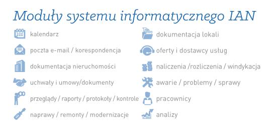 Atlanti Nieruchomości MSW Sp. z o.o.  ul. Kaliska 9 lok.4   02-316 Warszawa,  Tel: 22 299 59 75   Fax: 22 822 17 23 email: biuro@atlanti.pl  www.atlanti.pl