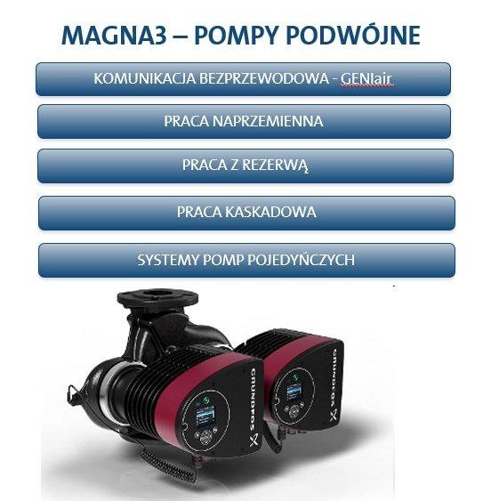 Magna3 - pompy podwójne