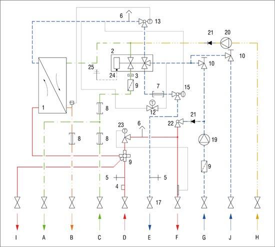 Przykład schematu hydraulicznego stacji mieszkaniowej.