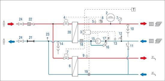 Schemat hydrauliczny stacji mieszkaniowej do lokali o wysokim zapotrzebowaniu na c.w.u. z dwoma wymiennikami – wymiennikiem do c.w.u. o mocy powyżej 60 kW i wymiennikiem do c.o. o mocy 15 kW