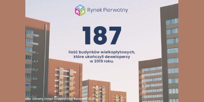 Najnowsze statystyki GUS z 2019 r. wskazują, że na deweloperskich budowach ma miejsce ciekawa zmiana – rośnie popularność technologii wielkopłytowej fot. RynekPierwotny.pl