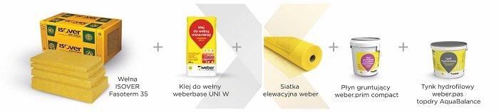Nowość ISOVER i WEBER: system ocieplenia elewacji ETICS